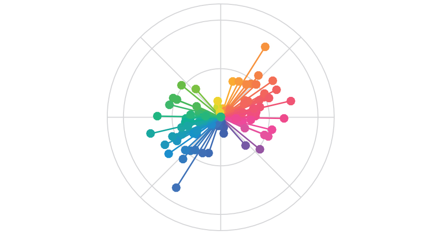 Color Preference Metrics